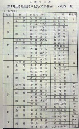 H27 入賞者名