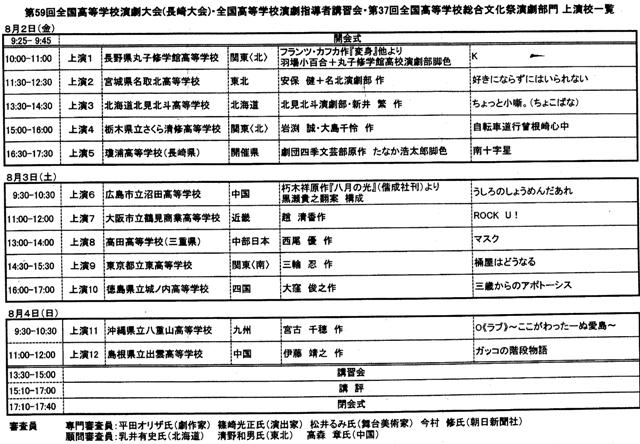 H25 長崎全国大会